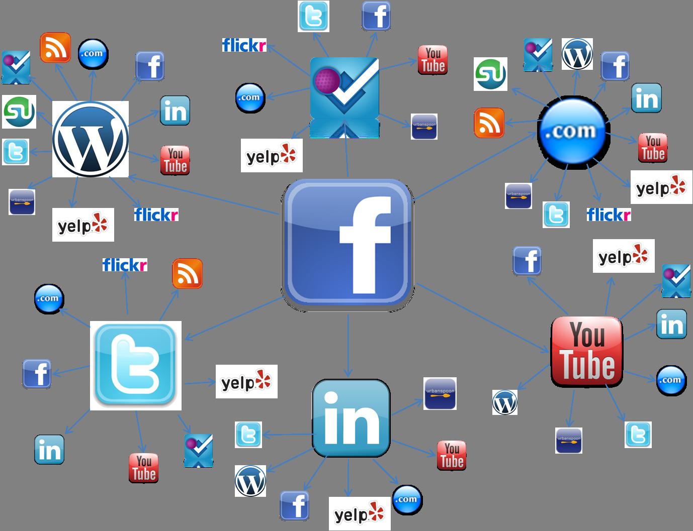conexion-redes-sociales